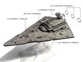 (Armada) Imperial Star Destroyer I Mod Kit in Frosted Ultra Detail