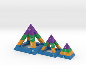 3 Pyramids - Experiences Beliefs Actions Results in Full Color Sandstone