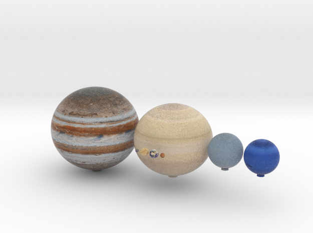 The 8 planets to scale, 1:1 billion