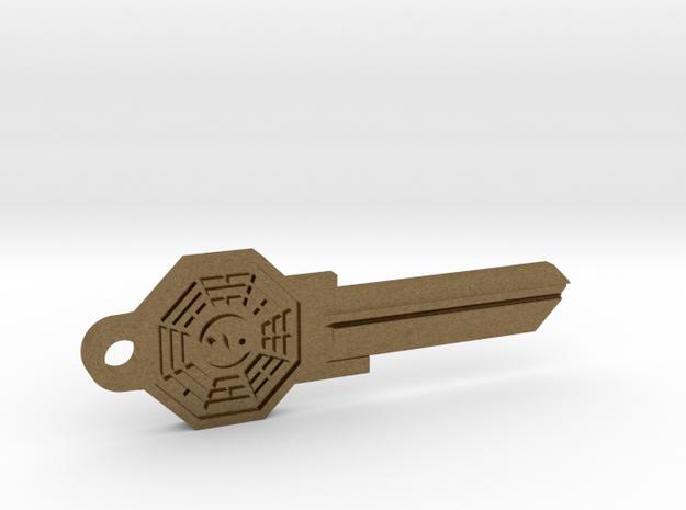 Bagua House Key Blank - KW11/97