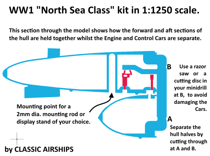 North Sea Class NS11 of WW1 3d printed Assembly Instructions 2 of 3