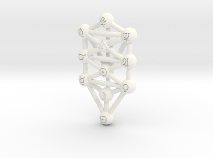 Sephirot (Tree of Life) Pendant 3d printed