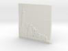 Manhattan Skyline 3d printed